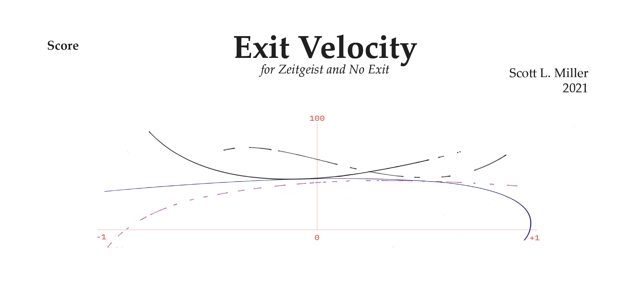 MIllerS_Exit Velocity Thumbnail